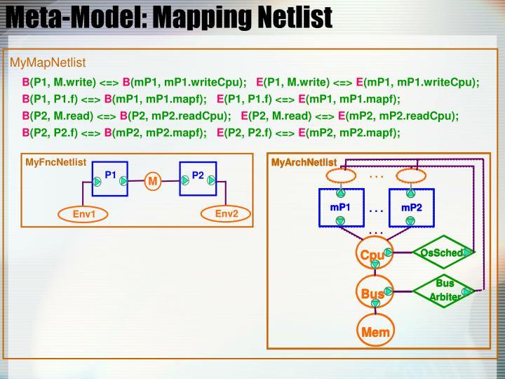 Meta-Model: Mapping Netlist