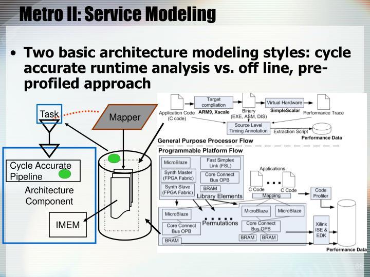 Metro II: Service Modeling