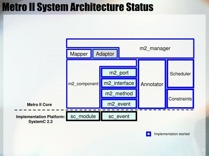 Metro II System Architecture Status
