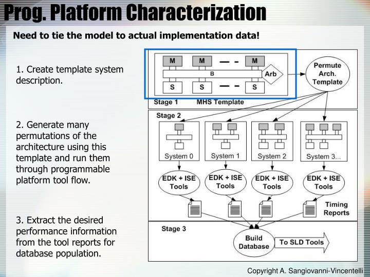 Prog. Platform Characterization