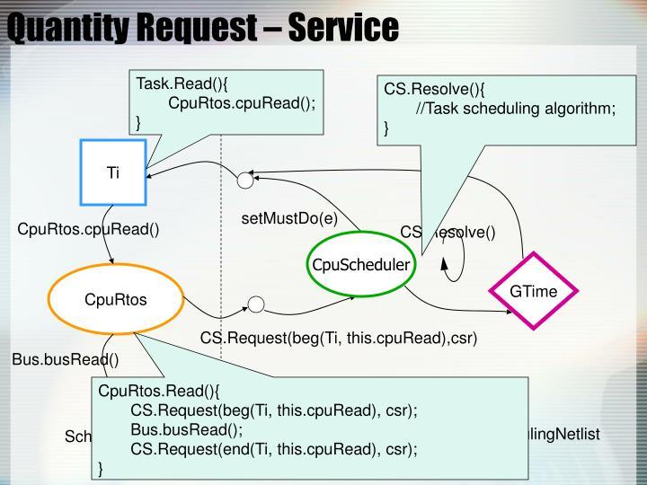Quantity Request – Service