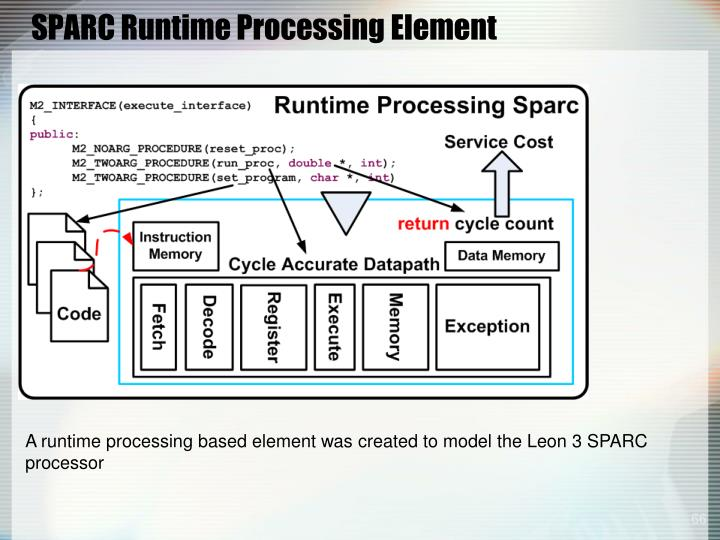 SPARC Runtime Processing Element