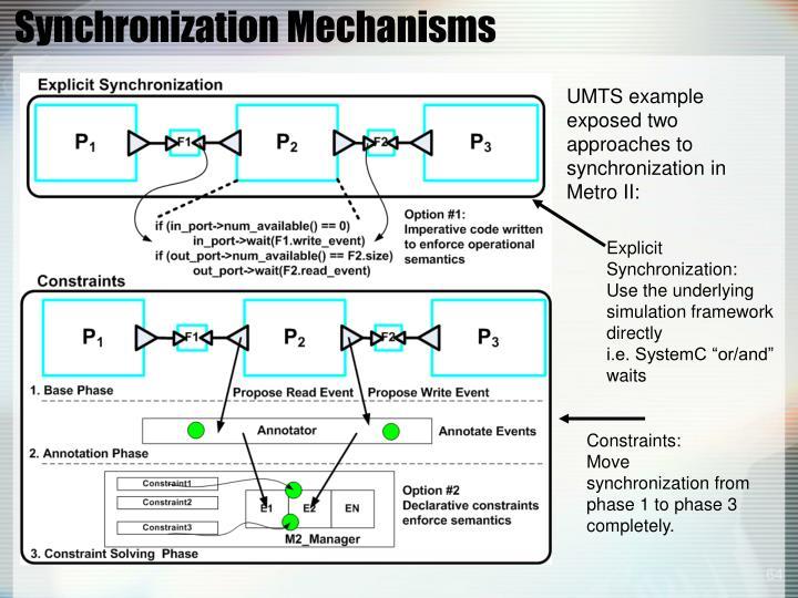 Synchronization Mechanisms