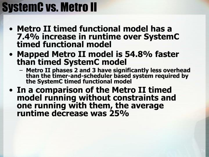 SystemC vs. Metro II