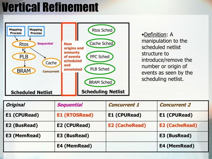 Vertical Refinement