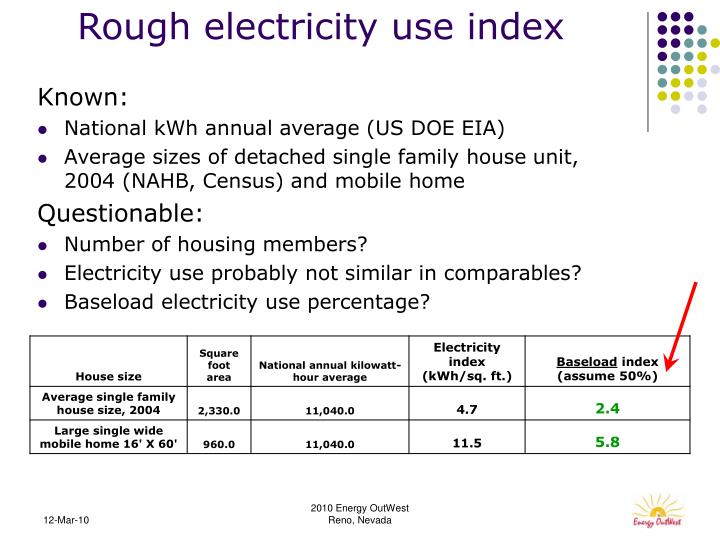 Rough electricity use index