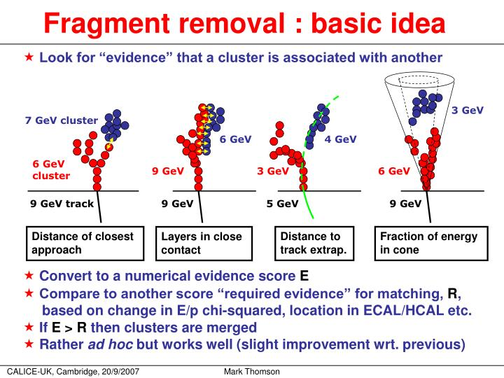 Fragment removal : basic idea