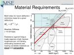 material requirements1