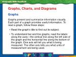 graphs charts and diagrams