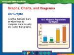 graphs charts and diagrams1