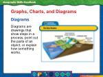 graphs charts and diagrams5