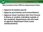 key functions from vpaa to department chairs1