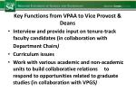 key functions from vpaa to vice provost deans