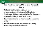 key functions from vpaa to vice provost deans1