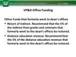 vp d office funding2