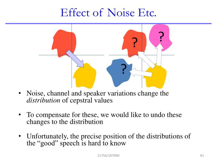Effect of Noise Etc.