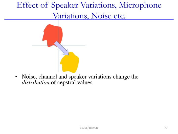 Effect of Speaker Variations, Microphone Variations, Noise etc.