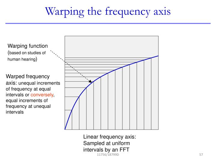 Warping the frequency axis