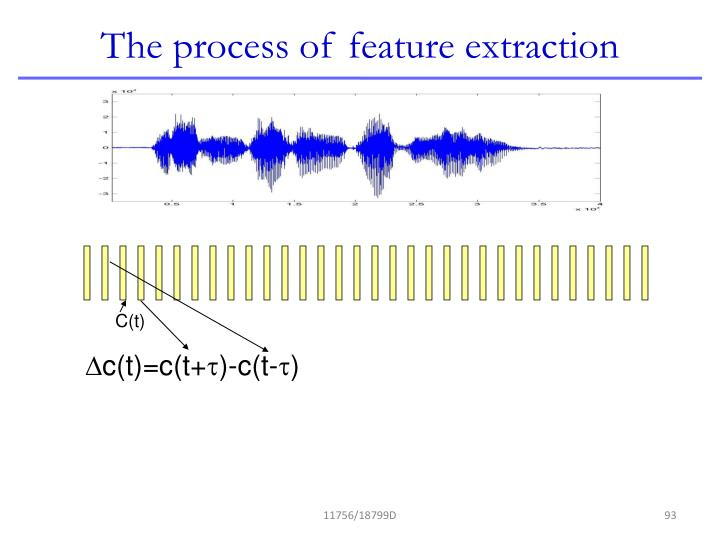 The process of feature extraction
