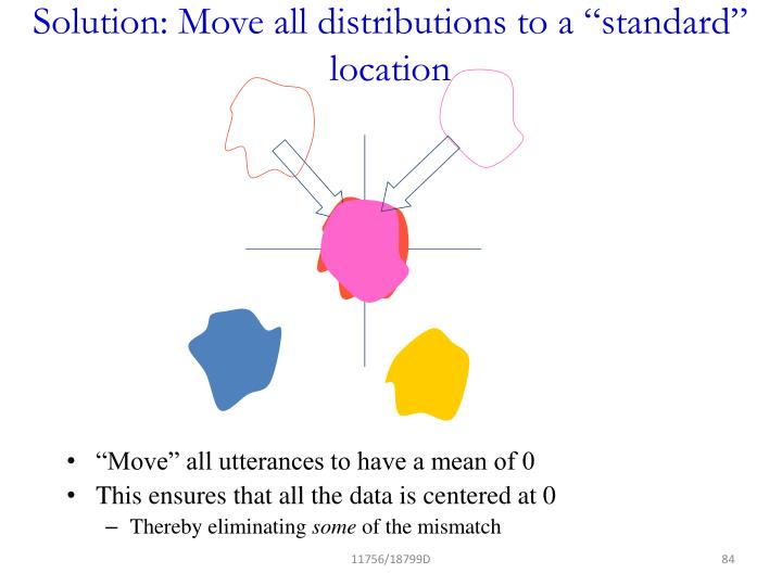 "Solution: Move all distributions to a ""standard"" location"