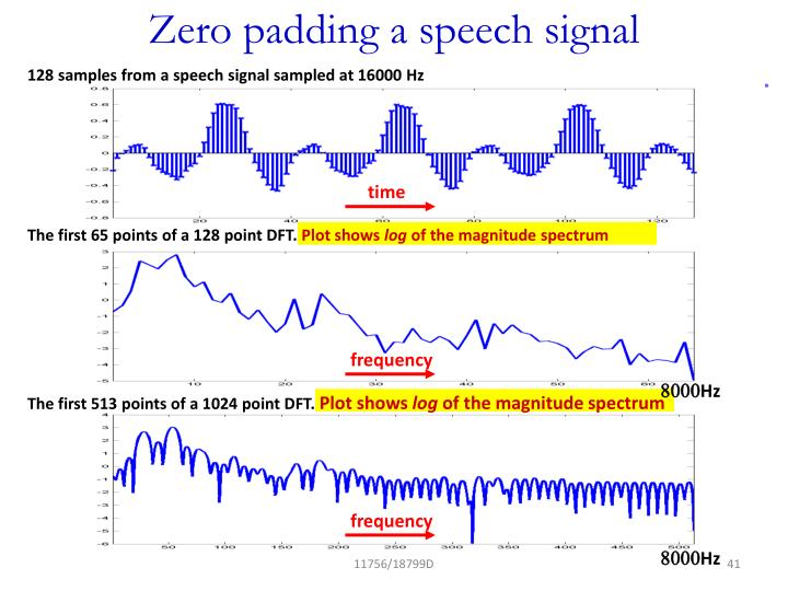Zero padding a speech signal