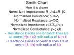 smith chart15