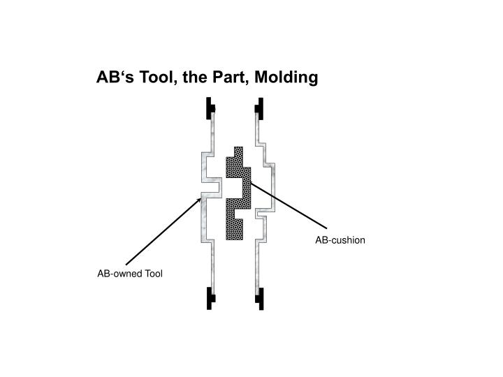 AB's Tool, the Part, Molding