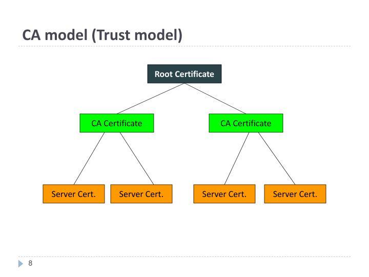 CA model (Trust model)