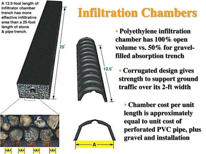 Infiltration Chambers