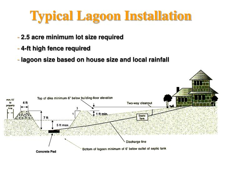 Typical Lagoon Installation