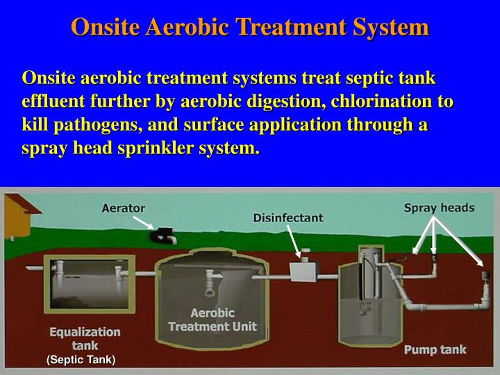 Onsite Aerobic Treatment System