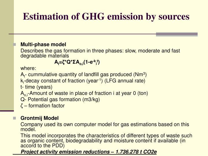 Estimation of GHG emission by sources