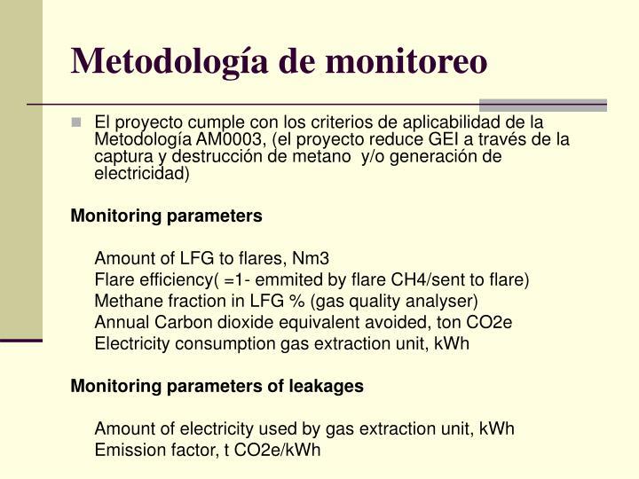 Metodología de monitoreo