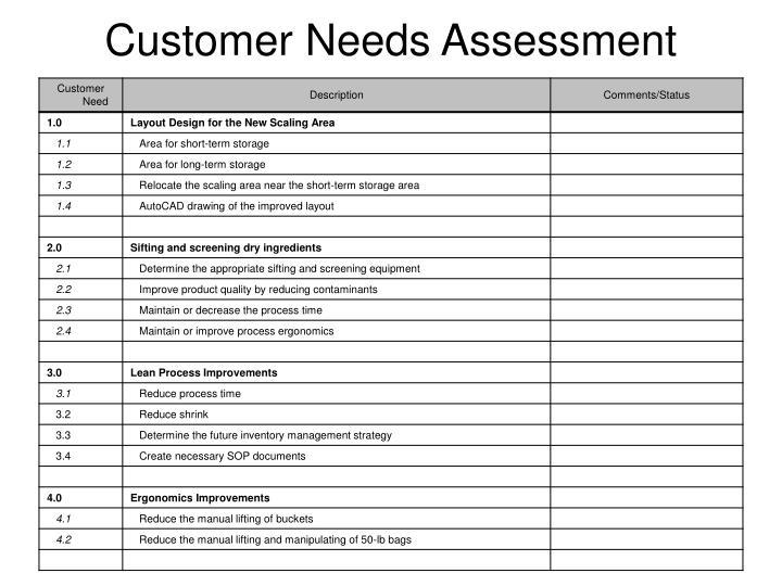 Customer Needs Assessment