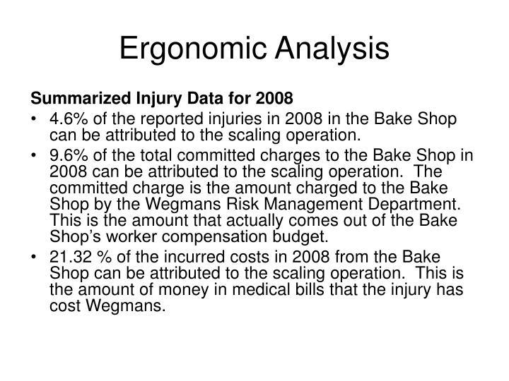 Ergonomic Analysis