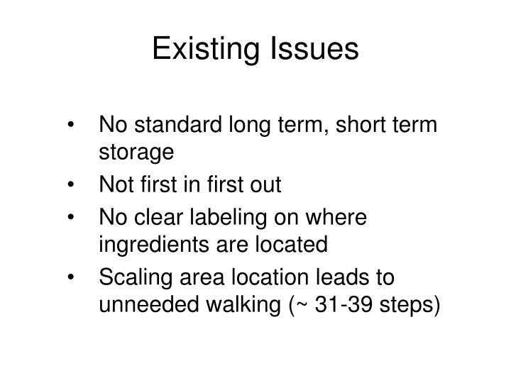 No standard long term, short term storage