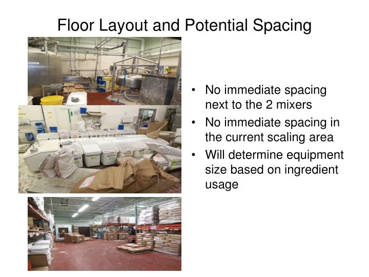 Floor Layout and Potential Spacing