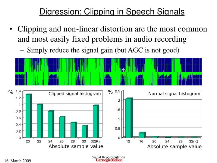 Digression: Clipping in Speech Signals