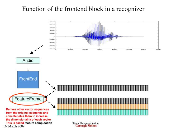Function of the frontend block in a recognizer