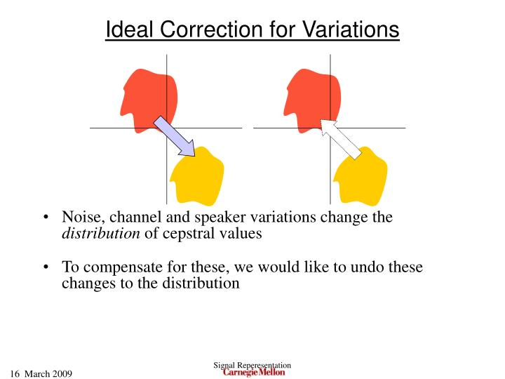 Ideal Correction for Variations
