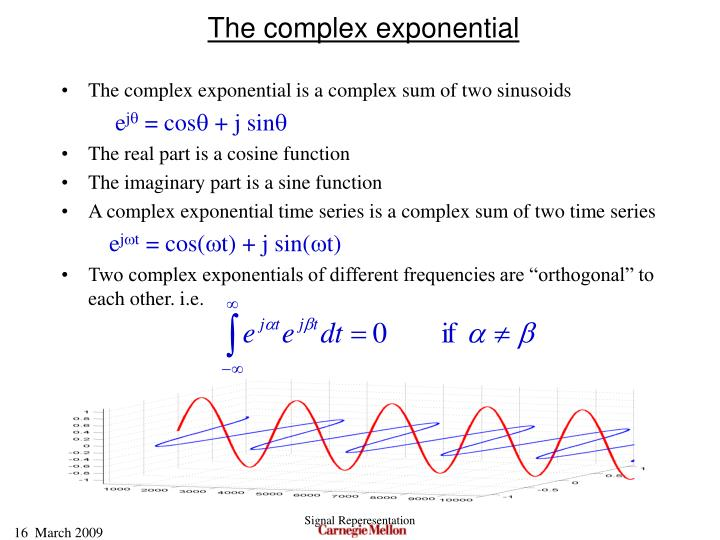 The complex exponential
