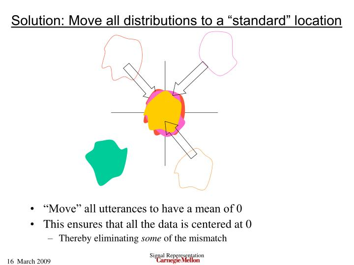 """Solution: Move all distributions to a """"standard"""" location"""