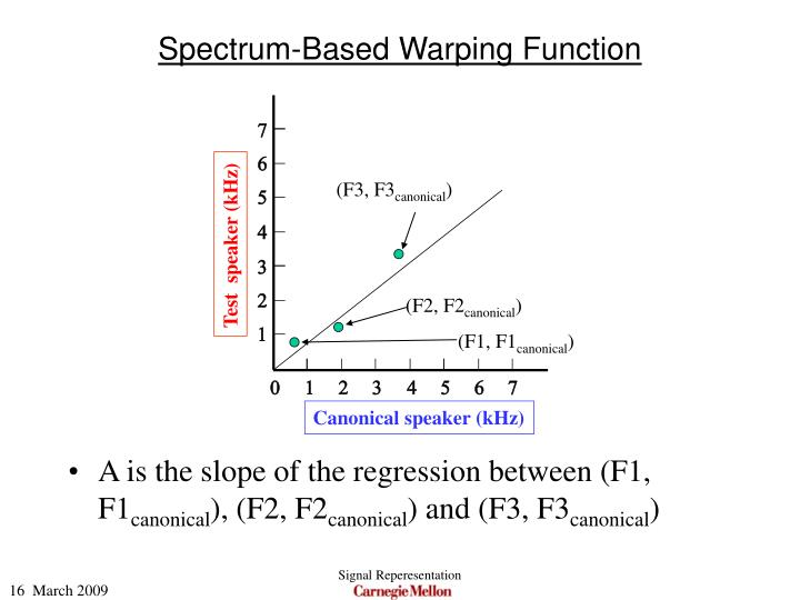 Spectrum-Based Warping Function