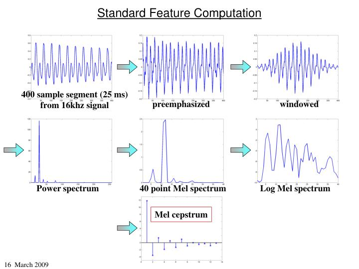 Standard Feature Computation