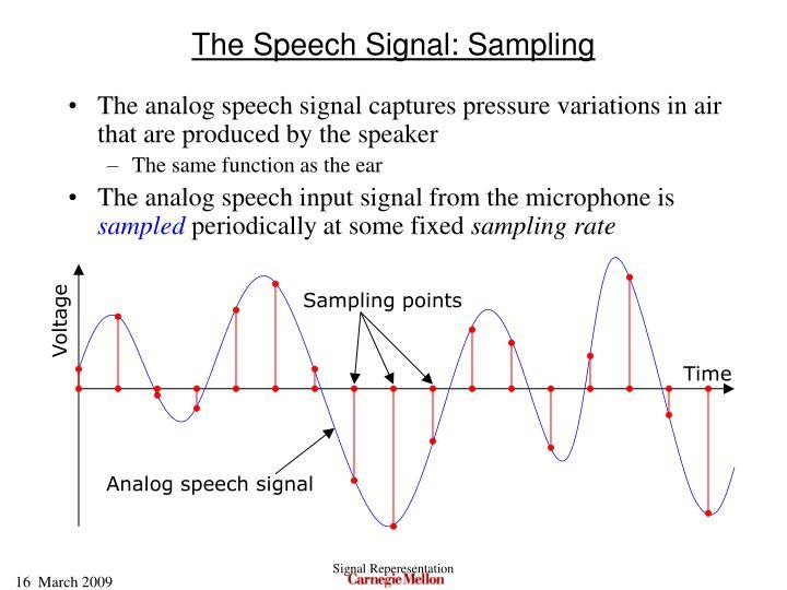 The Speech Signal: Sampling