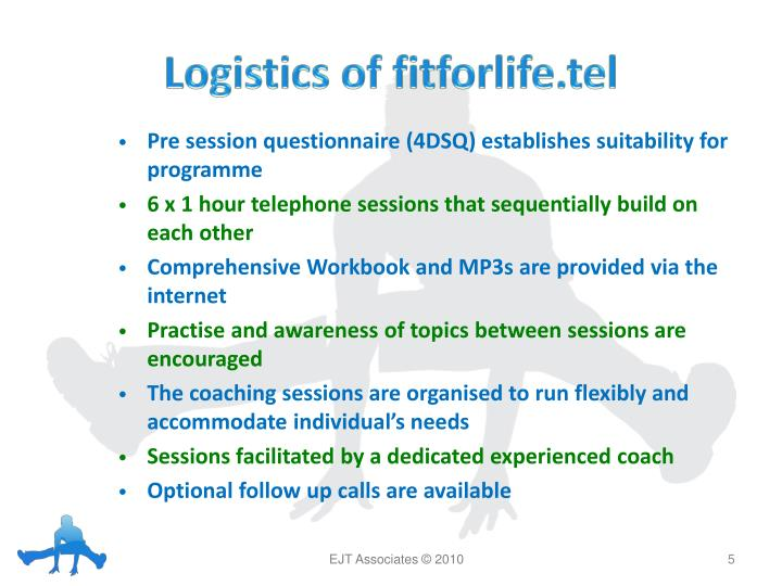 Logistics of fitforlife.tel