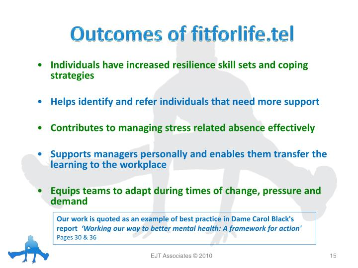 Outcomes of fitforlife.tel
