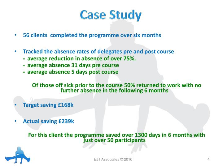 56 clients  completed the programme over six months