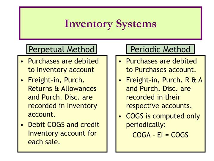 Purchases are debited to Inventory account