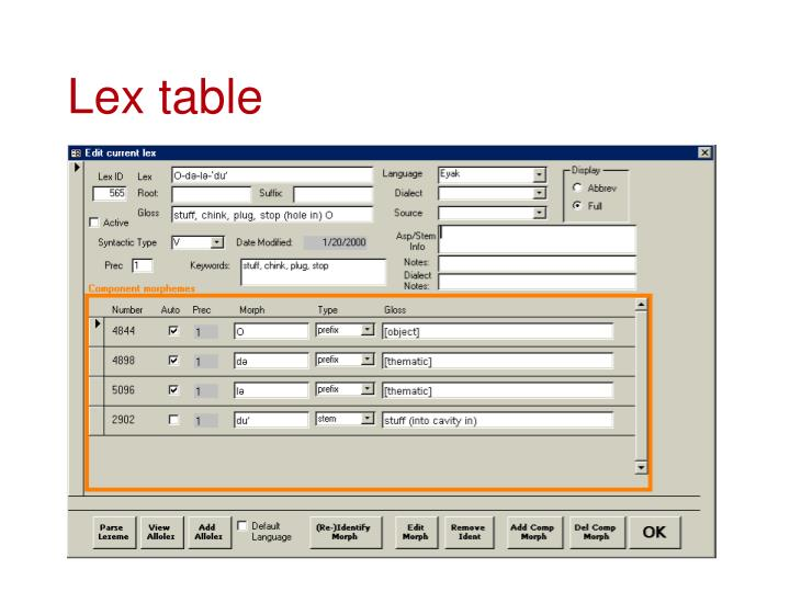 Lex table